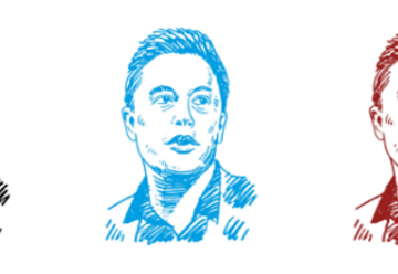 Elon Musk - Business Lessons